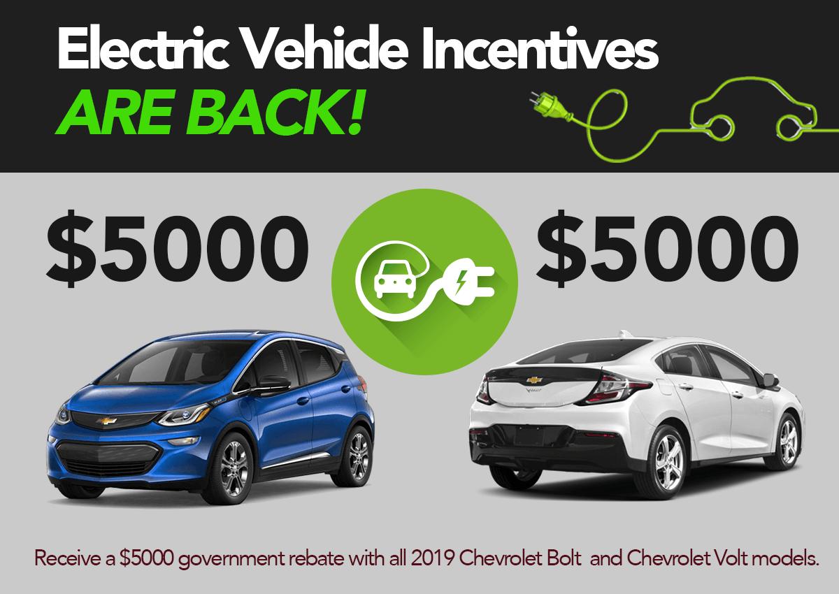 EV Incentives